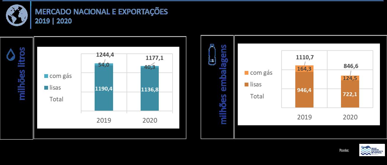 2020_mercado_total.png
