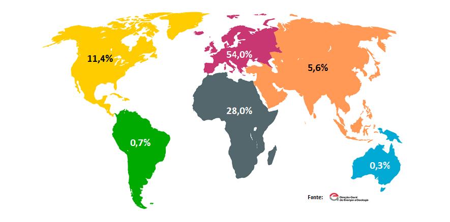 mapa exportações.png